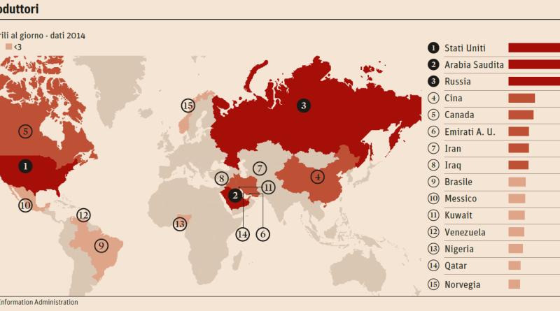 Prezzo petrolio: produzione e commercializzazione nel mondo