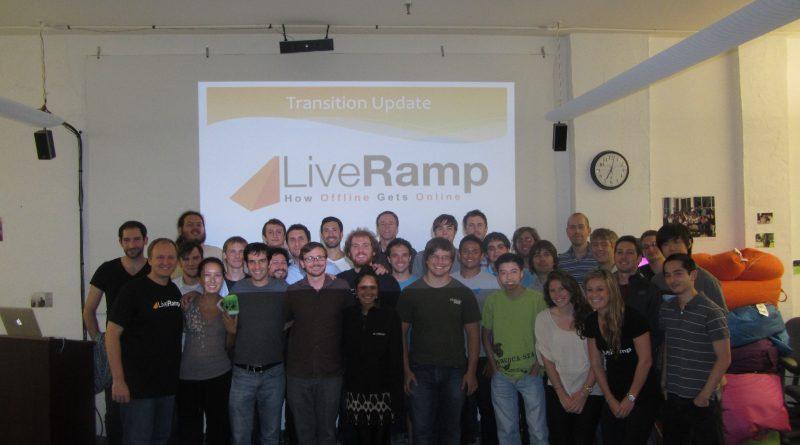LiveRamp azioni